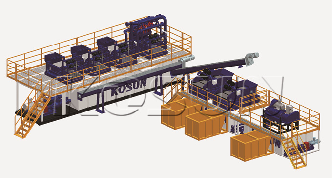 KOSUN Drilling Waste Management System